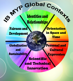 Global contexts final layers copy